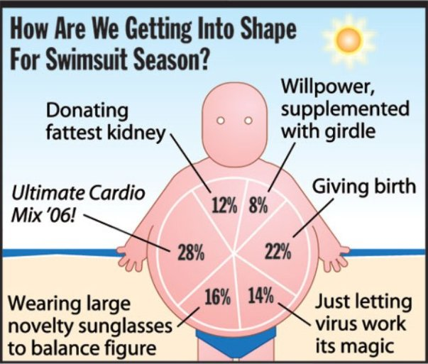StatShot-Swimsuit-Season_jpg_630x1200_upscale_q85