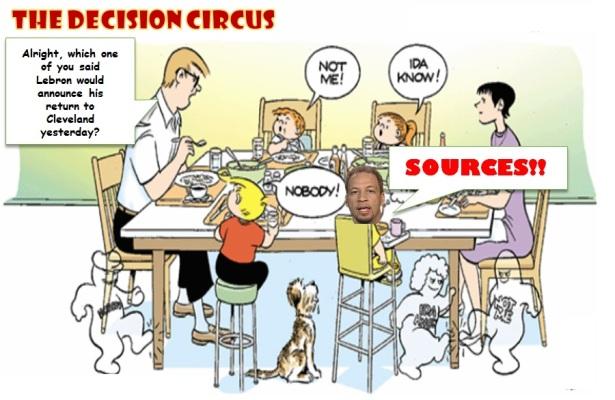 DecisionCircus